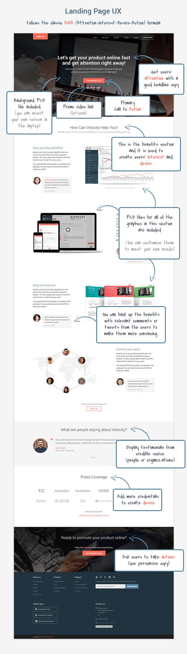 Velocity Homepage UX