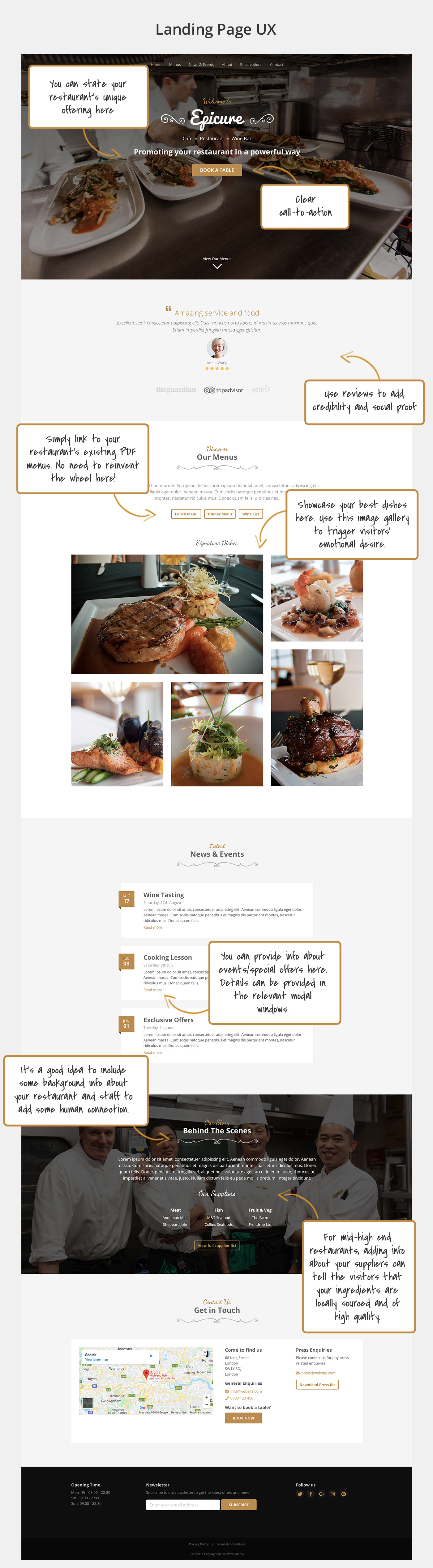 epicure-promo-with-ux-notes