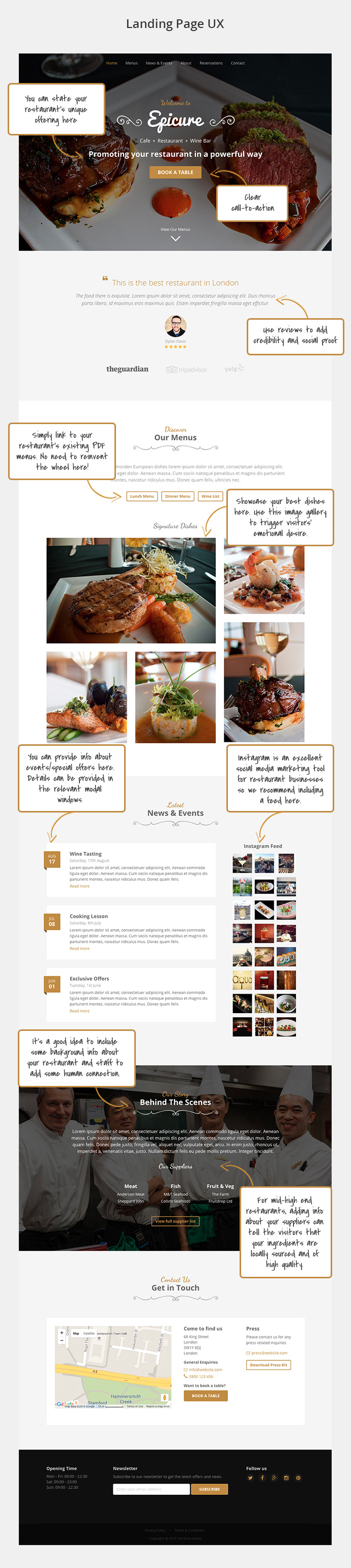 Bootstrap Theme for Restaurants with UX notes