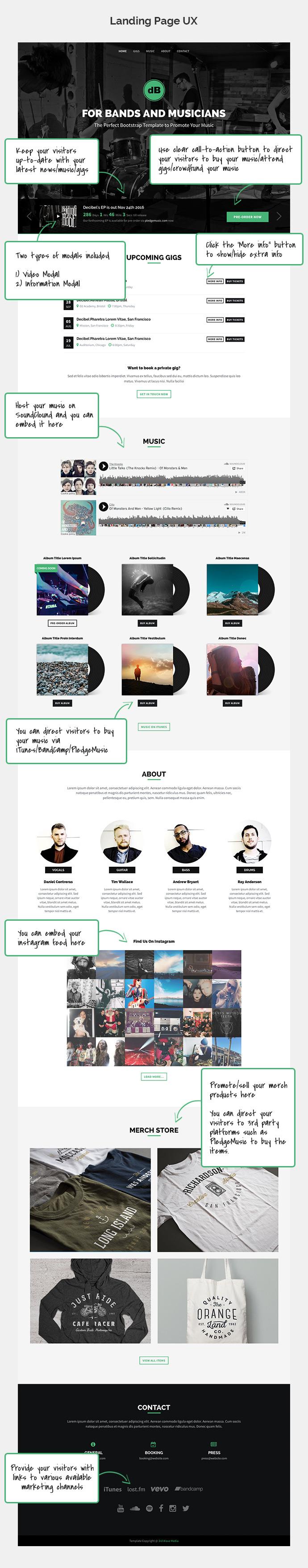decibel-promo-with-ux-notes