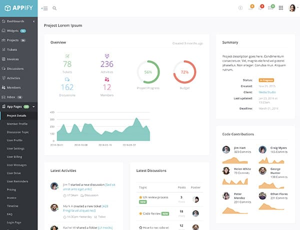 bootstrap-admin-template-appify-project-page